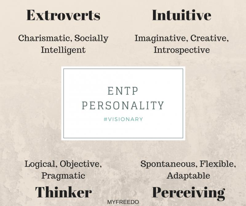 ENTP Personality - 16 Personalities