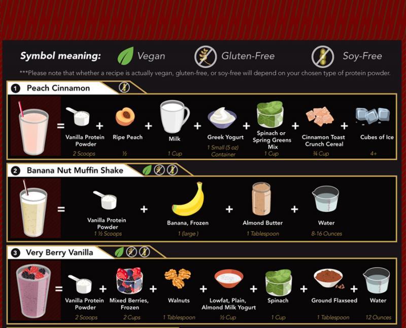 protein shake recipe 1