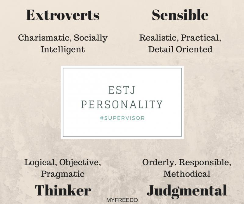 ESTJ Personality - 16 Personalities