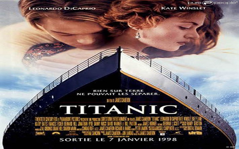 World's 14 Most Expensive Films