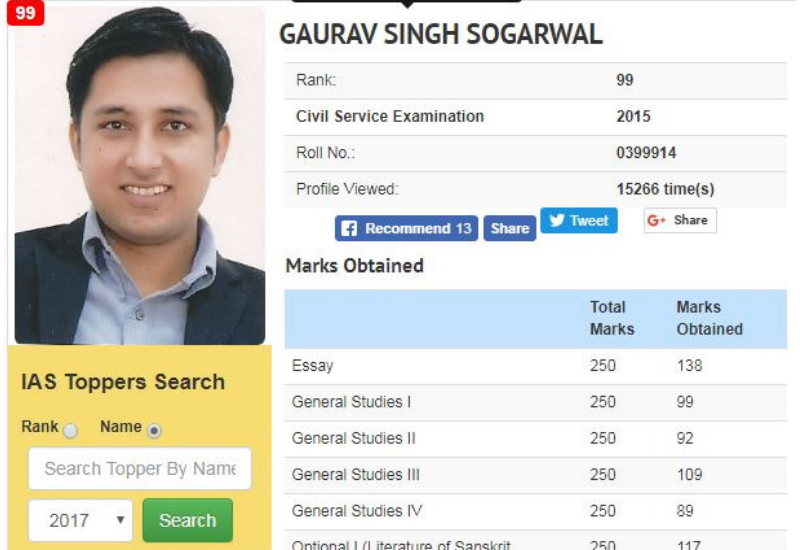 IAS Gaurav Singh Sogarwal Success Story In Hindi