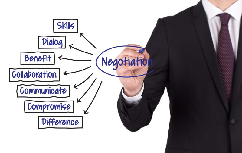 Skills to Become the Master of Negotiation