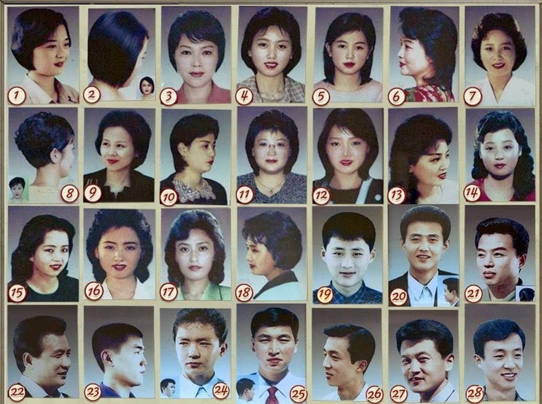North Korea Facts In Hindi