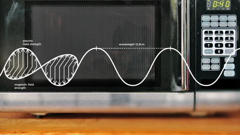 Physics Facts