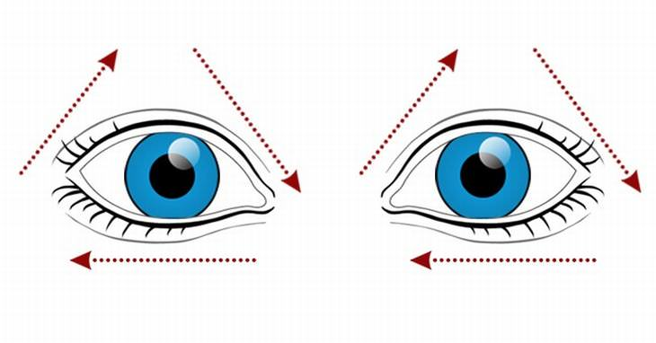 How to Get Relief from Eye Pain