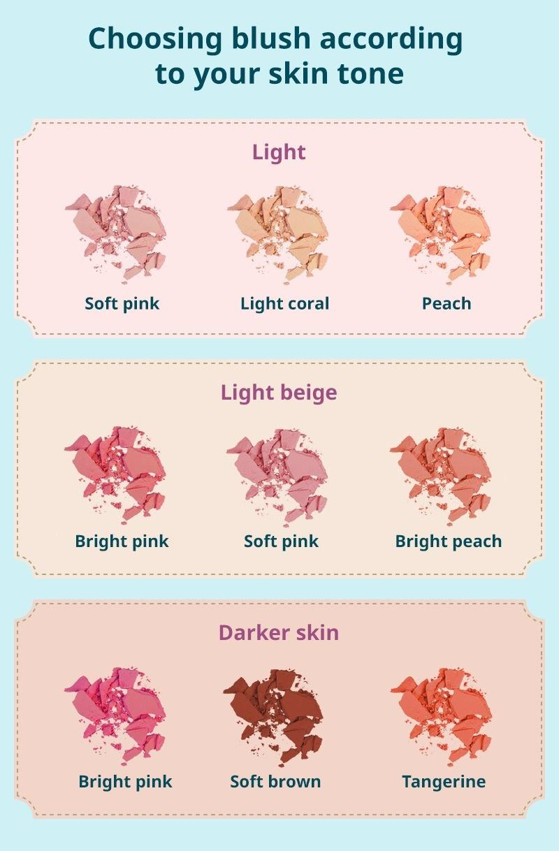 Choosing blush according to your skin tone