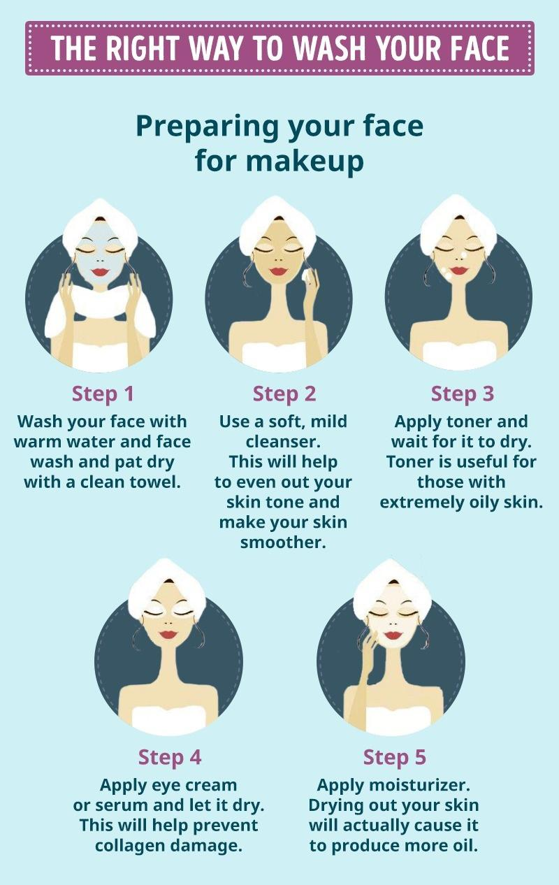 Beautician guide for applying makeup on face