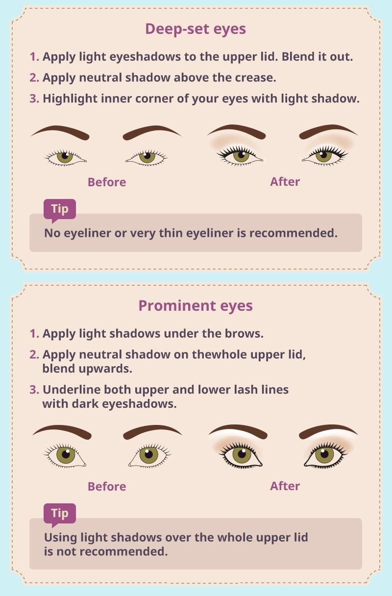 Apply makeup on deep - set eyes face
