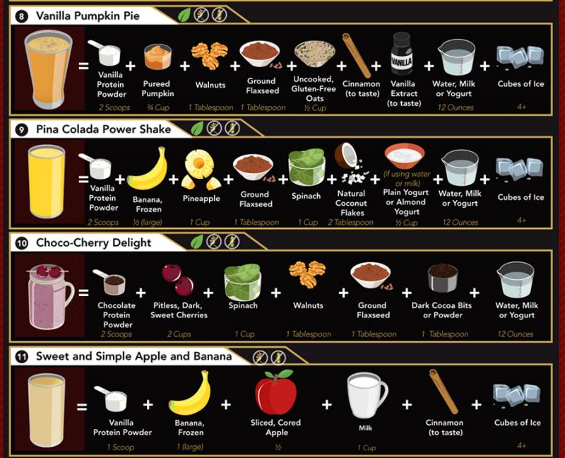 protein shake recipe 3