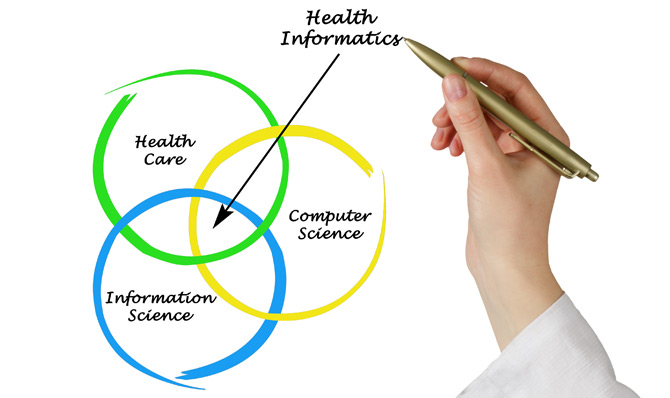What are the benefits reaped by Health Informatics?
