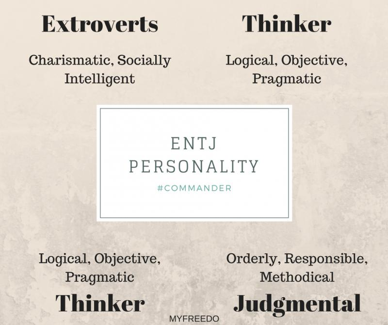 ENTJ Personality - 16 Personalities
