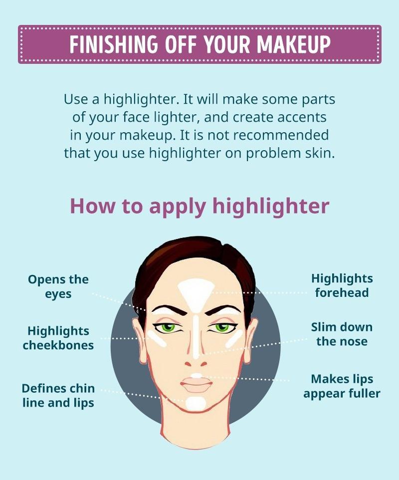 Makeup Kit for Women in Summer