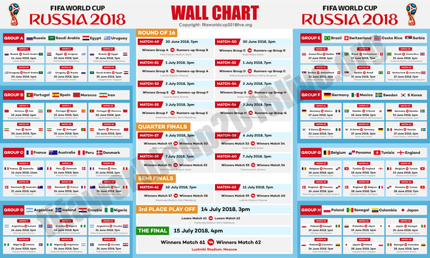FIFA World Cup 2018: Schedule, groups, Kickstart times and venues for the tournament in Russia