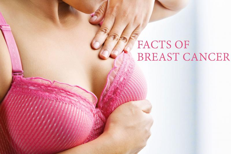 Breast cancer claims have doubled over the years say SBI.