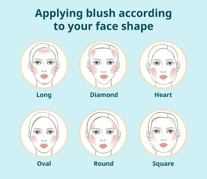 Applying blush according to your face shape